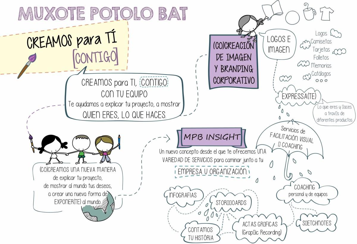 catalogo interactiv (1)-2