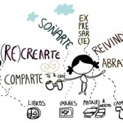productos visual thinking